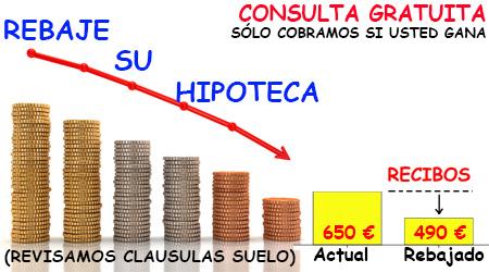 Qu es la cl usula de suelo aliter abogados en valencia for Que es clausulas suelo en hipotecas