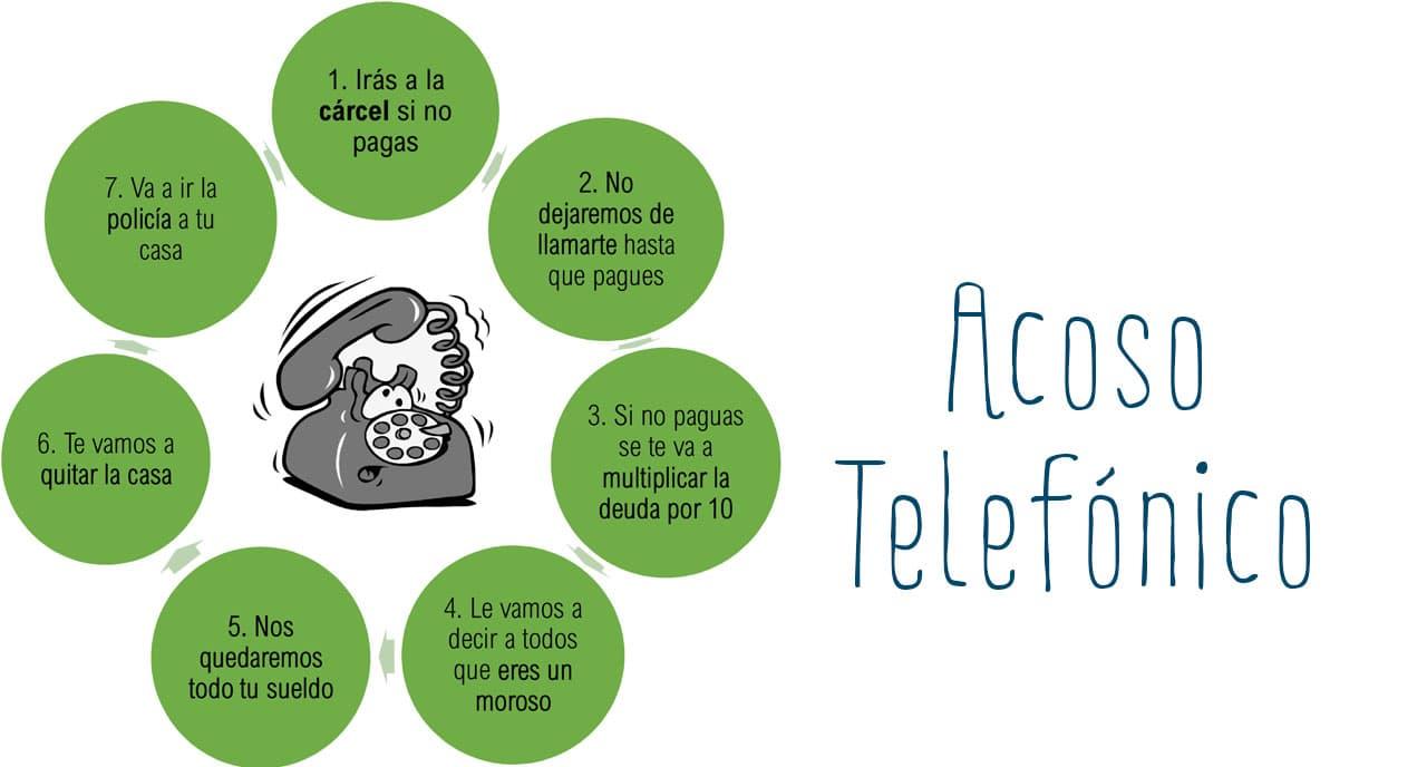 acoso telefonico, acoso telefonico por deudas